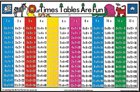 help learning times tables st peters catholic primary times tables