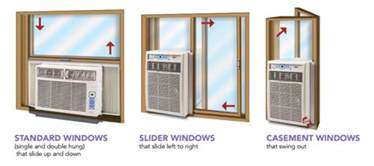 Air Conditioner For Casement Window How To Install A Standard Window Air Conditioner Into A