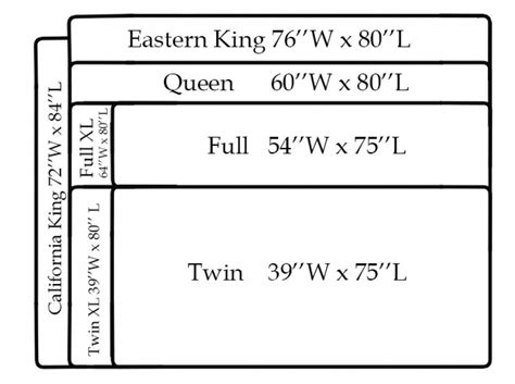 Difference In Mattress Sizes by King Vs California King Mattress Size