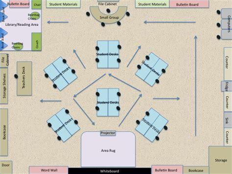 classroom layout rationale room design and rationale mr erik hauck teacher portfolio