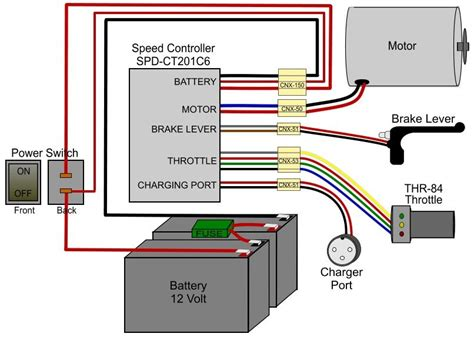 razor electric scooter wiring diagram  razor