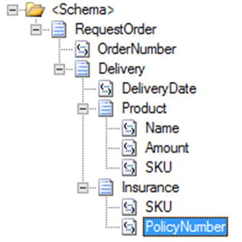 biztalk server using index parameter in inline xslt call