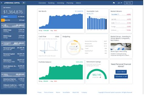 best investment portfolio management software top 6 free