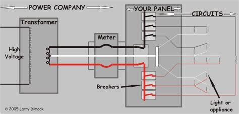 power circuit breaker wiring diagram gfci wiring gif