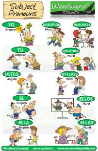 mr rojas spanish 24 pronombres