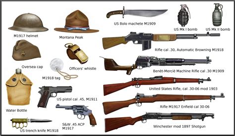 Ww1 Search Ww1 German Uniforms And Weapons Search Results Dunia Pictures