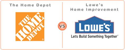 lowes or home depot comparison review