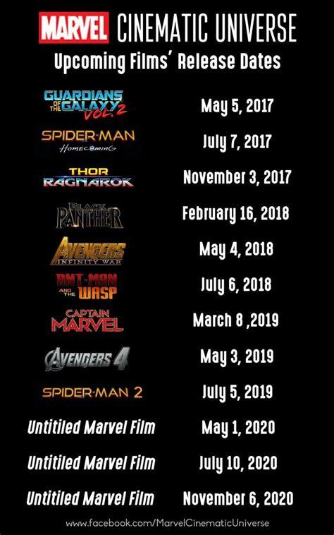 marvel film release order best 25 marvel universe ideas on pinterest marvel