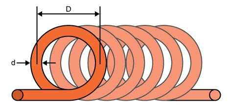 inductance of two coils coil inductance calculator electrical engineering electronics tools