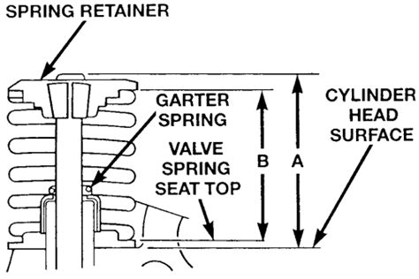 repair voice data communications 1995 chrysler new yorker navigation system service manual 1993 chrysler new yorker valve spring removal repair guides engine mechanical