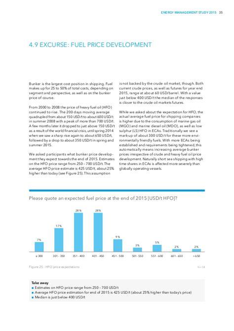 dnv gl energy management study 2015