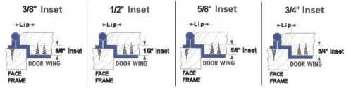 Partial Inset Cabinet Door Hinges Cabinet Door Hinge Types Hardwaresource Com