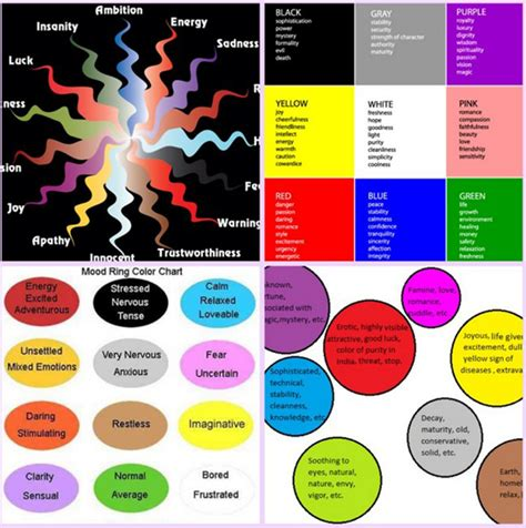 colors for mood mood ring color meanings chart with details