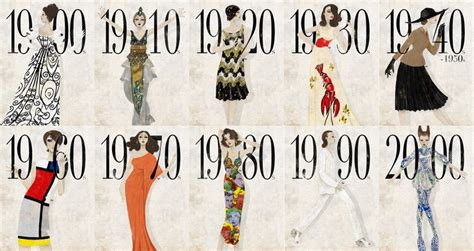How To Change Your Wardrobe by Fashion Change Of Fashion The Years