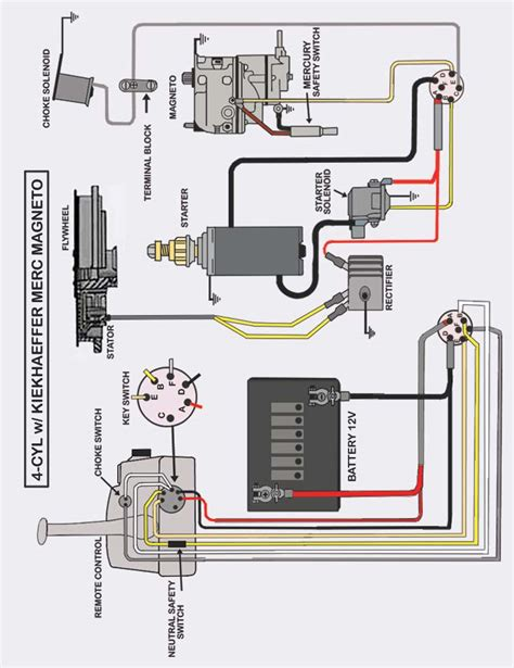 yamaha outboard remote wiring diagram mercury