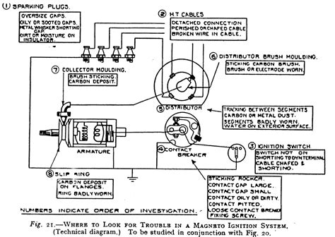 magneto ignition diagram ignition free printable wiring