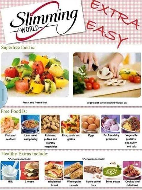 Extra Easy Plan Slimming World Recipes Slimming