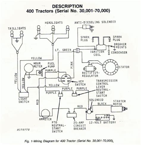 deere 400 wiring diagram wiring diagram and fuse