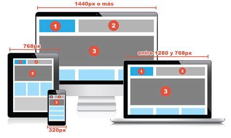 Que Es Layout Wordpress | 191 qu 233 es responsive design vueloiv com