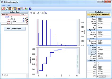 the vantage point excel modelrisk poisson distributions