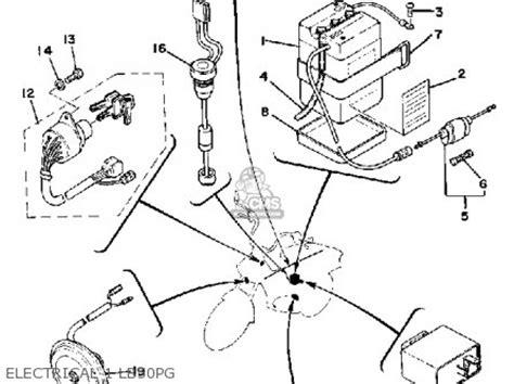 yamaha lb80 chappy parts wiring diagrams repair wiring