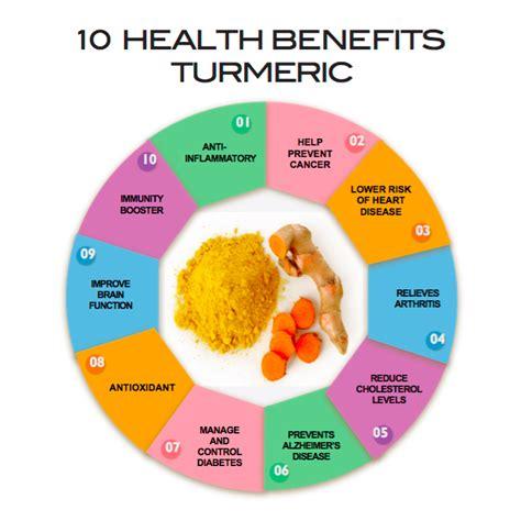Turmeric Medicinal Uses by Turmeric Benefits
