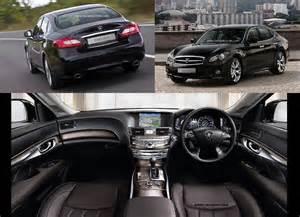 Proton Perdana Baru Proton Perdana Baru Guna Chasis Honda Dan Enjin Petronas