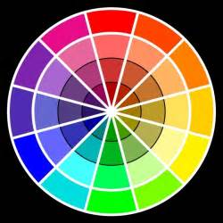simple color wheel basic color wheel