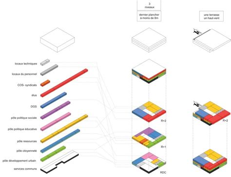 17 Best Images About Program Analysis On Pinterest Architectural Design Programming