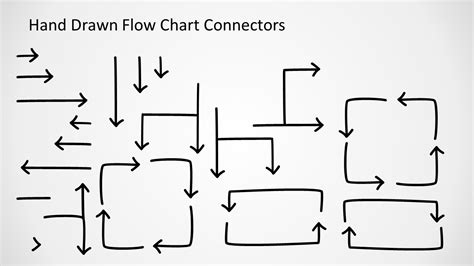 how to draw flow lines flow chart template for powerpoint slidemodel