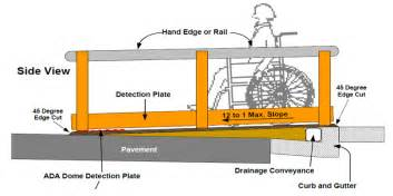 Ada Handrail Requirements For Ramps Applying The Americans With Disabilities Act In Work Zones