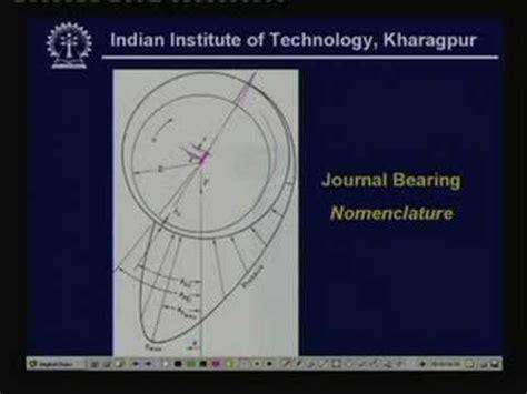 design of machine elements nptel lecture 35 design of machine elements i v w youtube