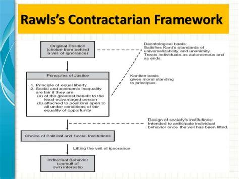 Mba Criminal Justice Liberty by Mba1034 Cg Ethics Week 12 Ethics 072013