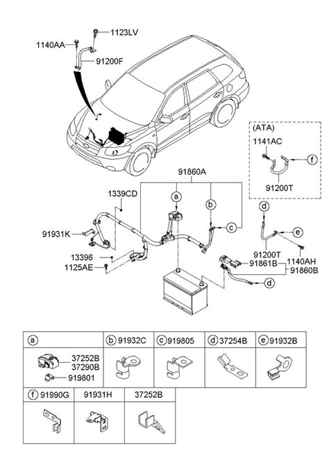 car engine repair manual 2010 hyundai veracruz transmission control service manual pdf battery wiring for 2010 hyundai battery wiring for 2010 hyundai santa fe