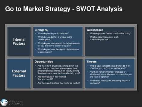 Go To Market Strategy Template Go To Market Plan Template Powerpoint