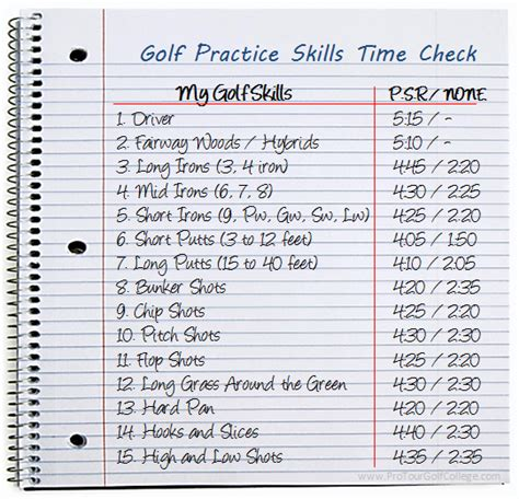workout schedule for golfers eoua