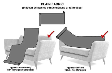 the meaning of couch textile industry blog charles parsons interiors blog