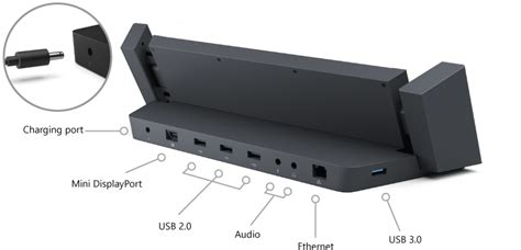 microsoft surface pro help desk surface dock and surface stations