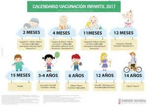 Calendario De Vacunas Las 25 Mejores Ideas Sobre Calendario De Vacunacion