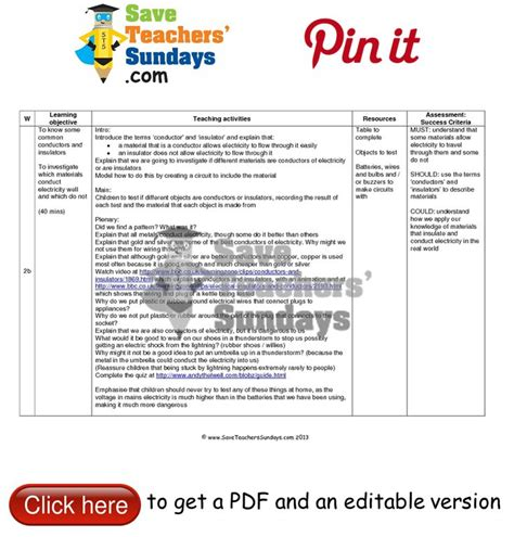 primary resources electrical conductors 25 best electricity lesson plans worksheets and teaching resources images on states