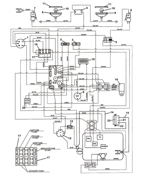 scag turf tiger ignition switch wiring diagram get free