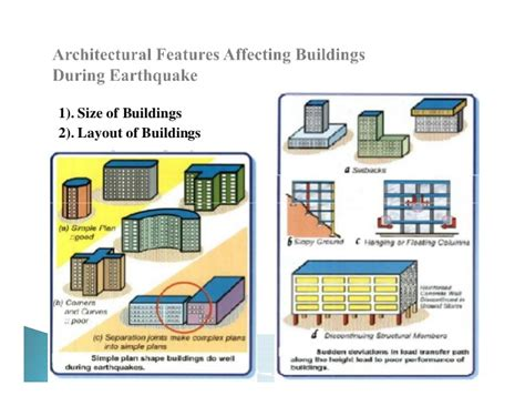 earthquake resistant house design earthquake and earthquake resistant design