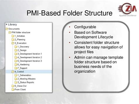 Zia Fresh Project Demo Project Management Folder Structure Template