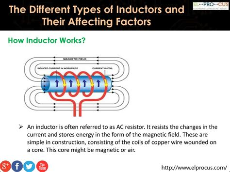 types and uses of inductor the different types of inductors and their affecting factors презентация онлайн