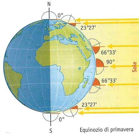 circolo di illuminazione della terra stagioni astronomiche equinozi e solstizi studia rapido