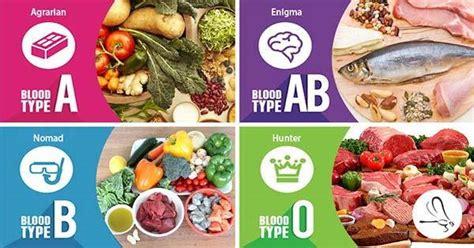 alimenti e gruppi sanguigni dieta gruppo sanguigno come funziona esempi cosa