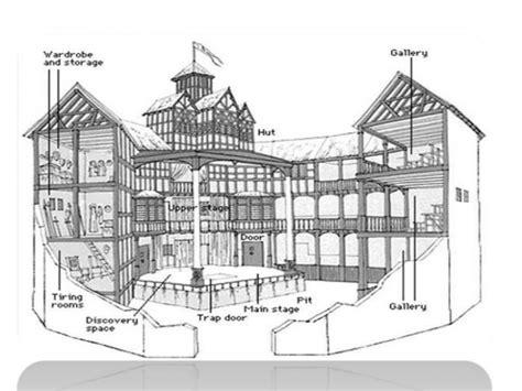 globe theatre diagram globe theatre diagram gallery for gt shakespeares globe