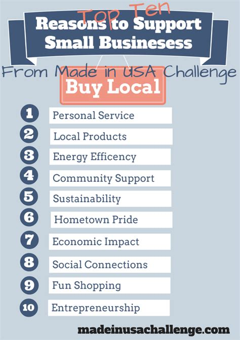 7 Reasons To Buy Local by To Commemorate Small Business Week May 12 18 Here Are