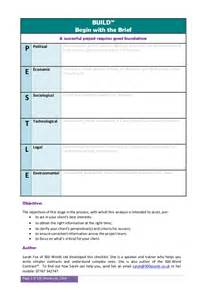 context analysis template pestle context checklist for construction project