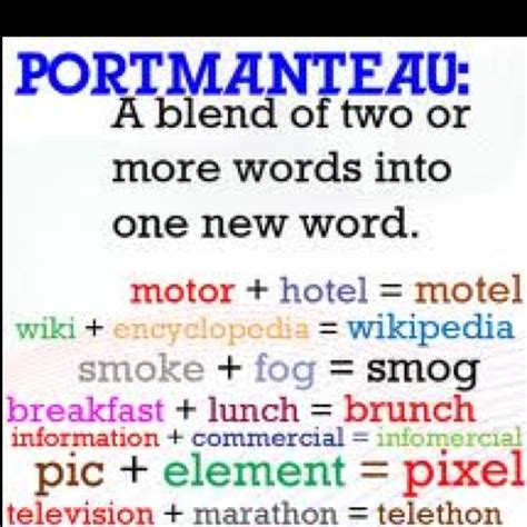 Portmanteau a blend of two or more words into one new word
